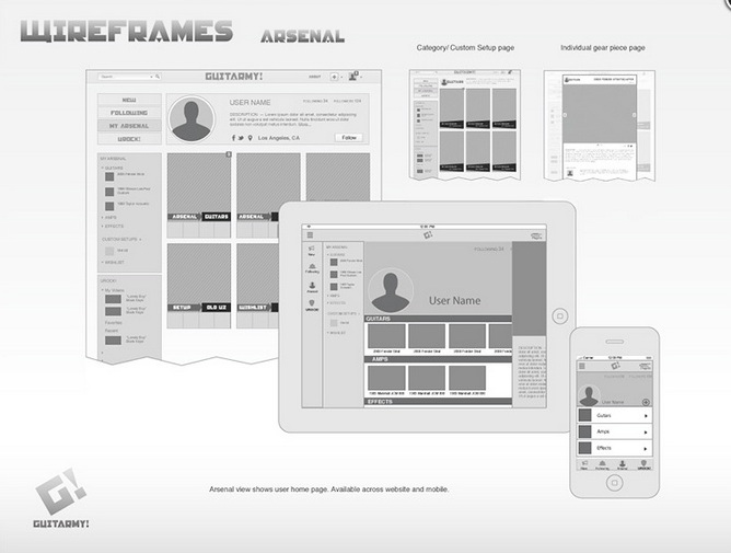 Interaction design coursework